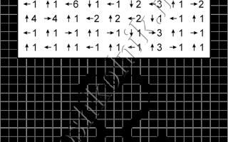 Графический диктант Лягушка: рисунок по клеточкам для дошкольников
