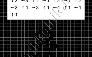 Графический диктант Робот: рисунок по клеточкам для дошкольников
