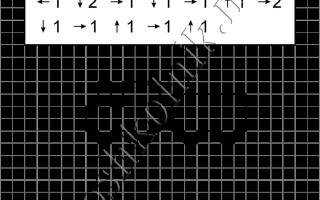 Графический диктант Поезд: рисунок по клеточкам для дошкольников